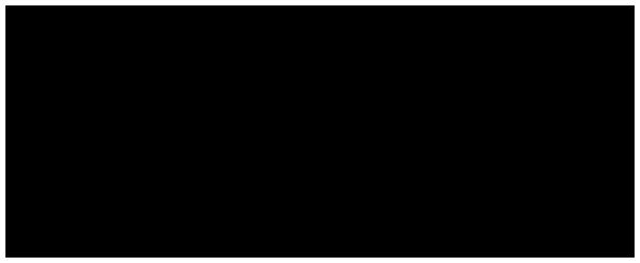 birrificio di ringhiera - milano